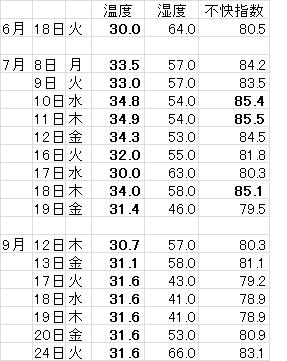 温度2.png